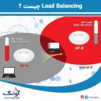 Load Balancing چیست ؟