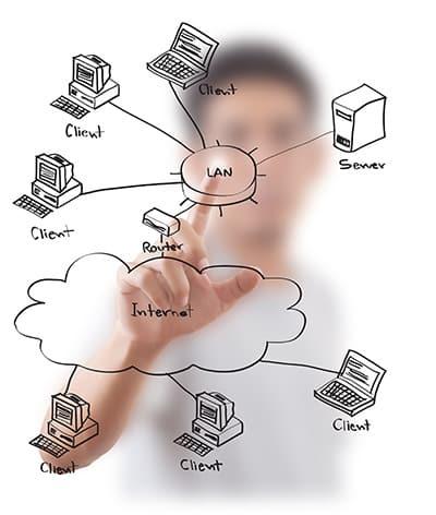 چگونگی راه اندازی یک شبکه ی کامپیوتری در کسب و کار کوچک