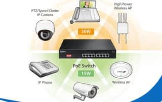 سوئیچ شبکه چیست؟ انواع و کاربردها
