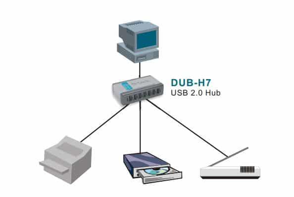 DUB-H7