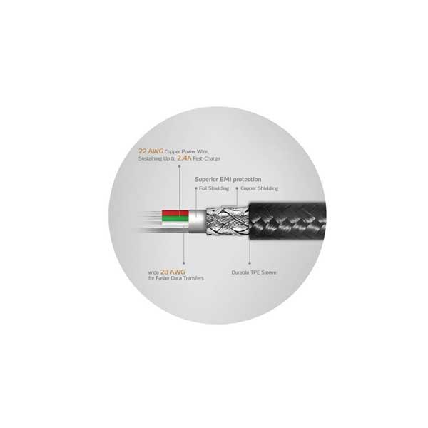 کابل 2 در 1 لایتینگ/ MicroUSB با روکش بافته شده-ای دیتا