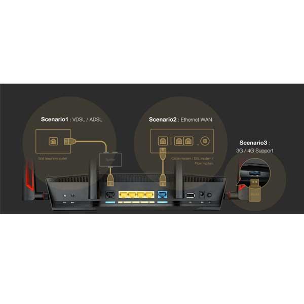مودم روتر بی سیم گیگابیتی DSL-AC3100 ایسوس