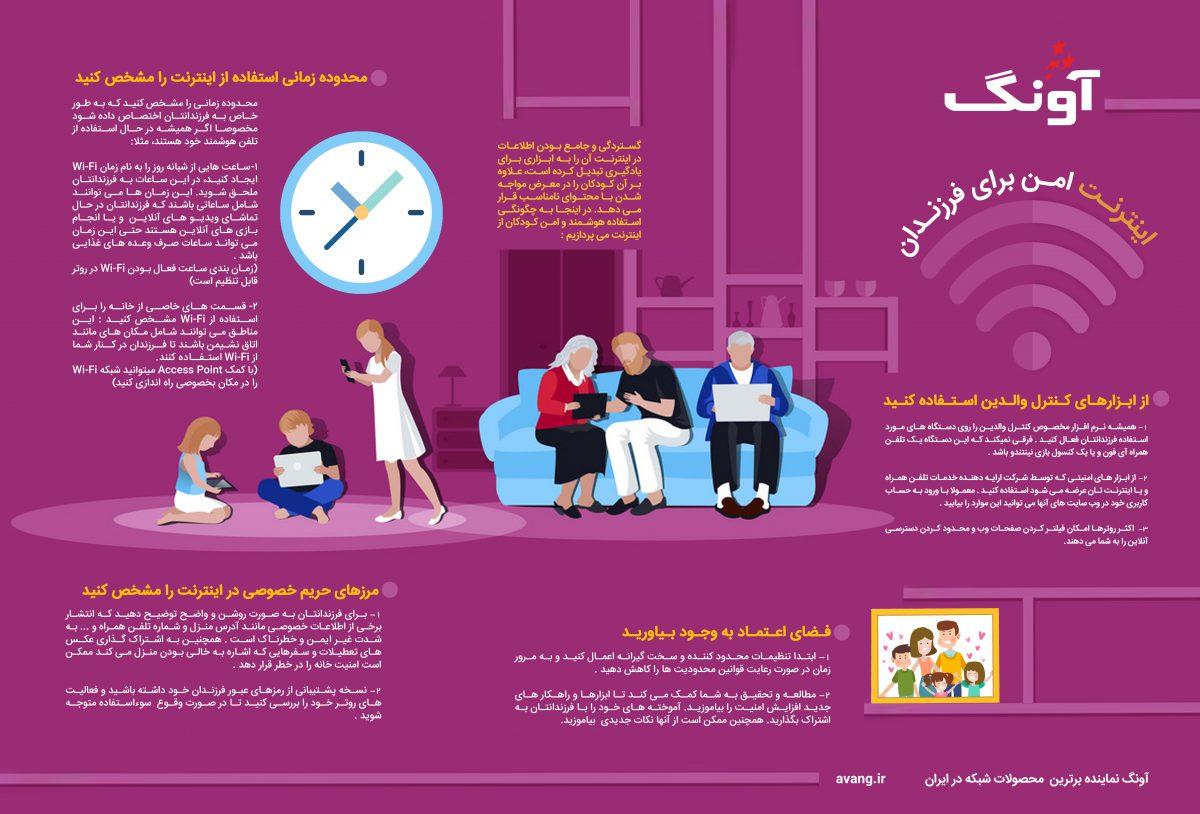 راهنمای وای فای برای والدین