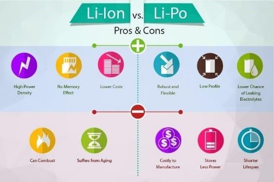 مقایسه باتری لیتیوم-یون و لیتیوم-پلیمر