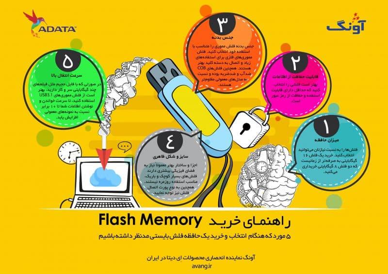 flash memory buyer guide