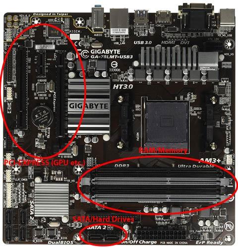 اطمینان از سختافزار شما آمادهی استفاده از یک درایو SSD است