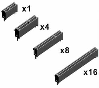 اتصال سریع قطعات جانبی PCIe مخفف (peripheral component interconnect express)