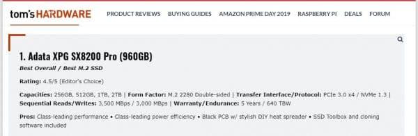 بهترین SSD سال 2020