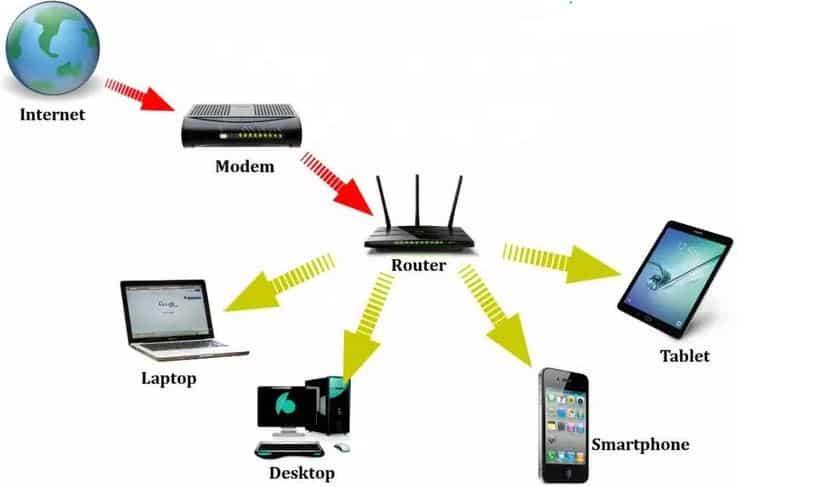 راه اندازی روتر در خانههای هوشمند