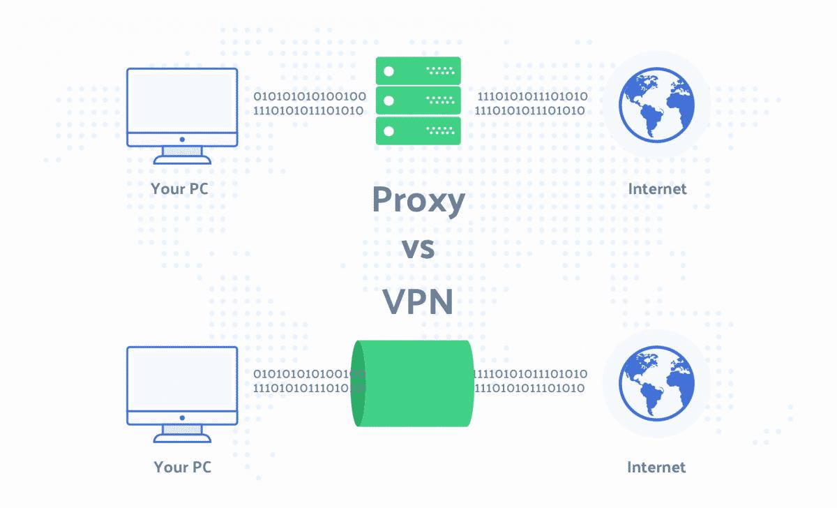 مقایسه VPN و Proxy