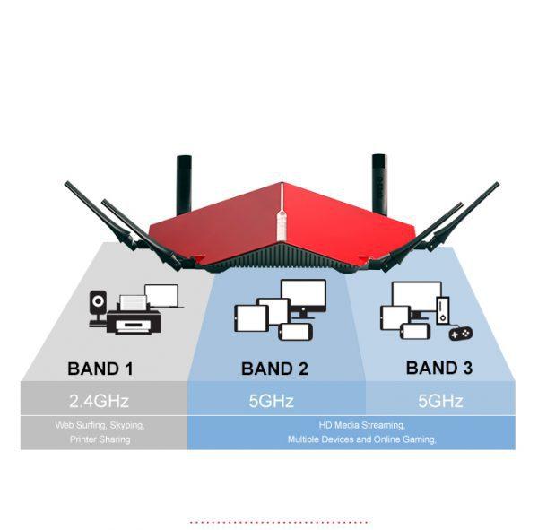 روتر دیلینک AC3200 ULTRA Wi-Fi مدل DIR-890L