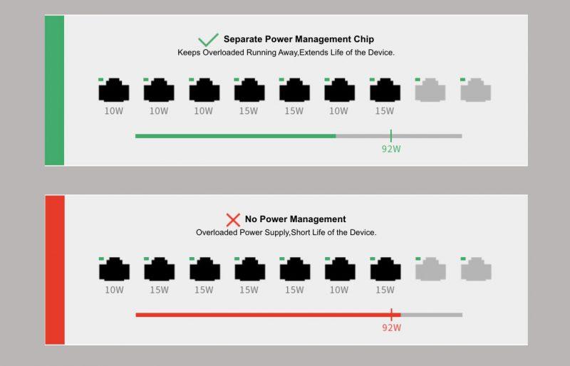 مدیریت انرژی TEF1109P-8-102W تندا