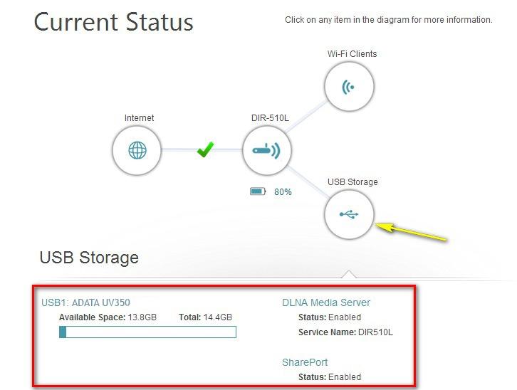 فعال سازی SharePort در سری DIR دی لینک