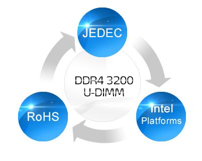 استانداردهای بالای Premier DDR4 3200 U-DIMM