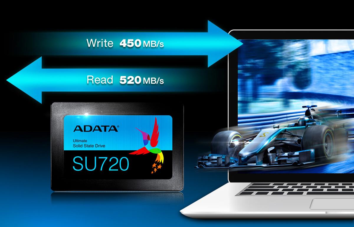 افزایش سرعت انتقال اطلاعات با SSD مدل su720