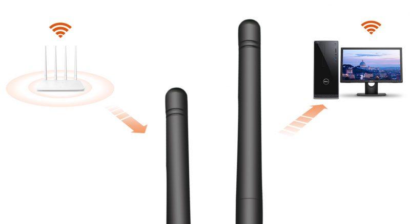 ۲ آنتن خارجی برای پوشش دهی بهتر w322e تندا