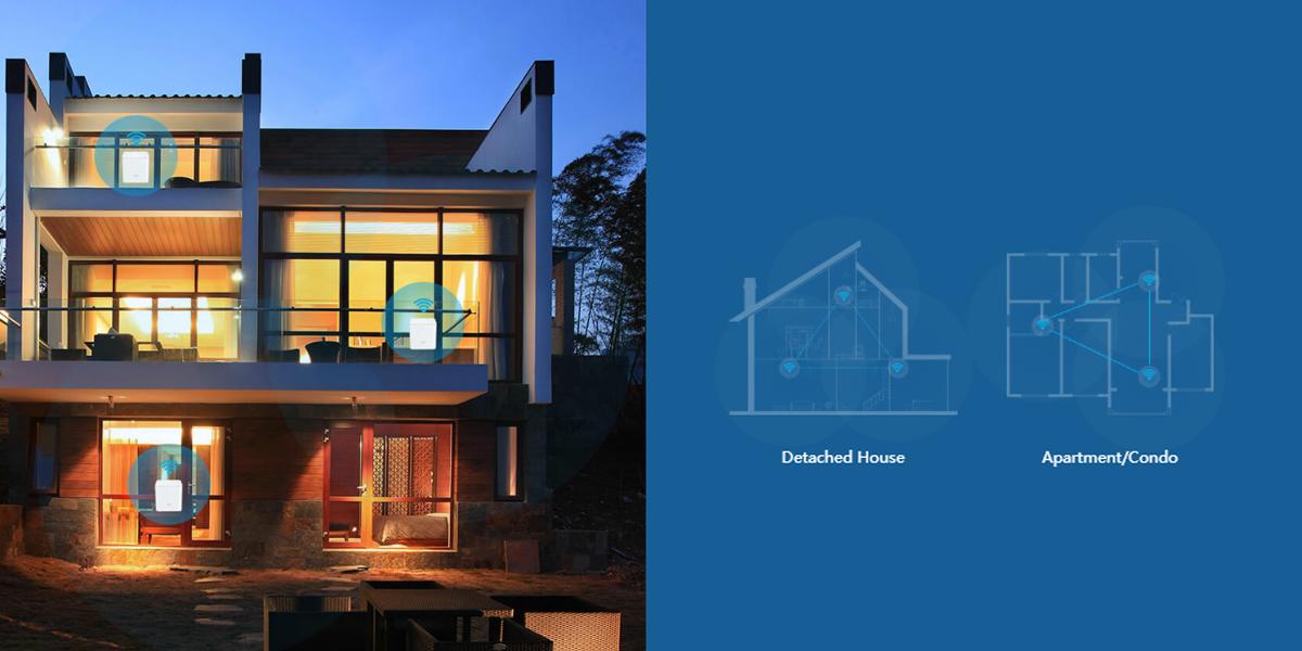 پوشش کامل فضای خانه با mw3