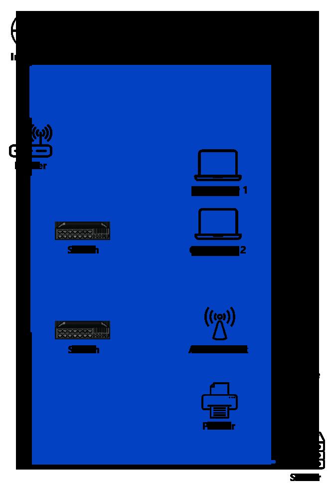 سوییچ شبکه ابزاری برای ایجاد اتصال میان سیستمها و دستگاه های