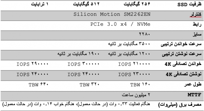 مقایسه S50g با دیگر SSD ها