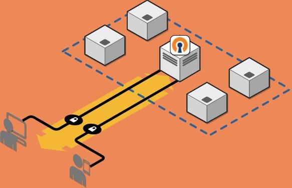 پروتکل OpenVPN