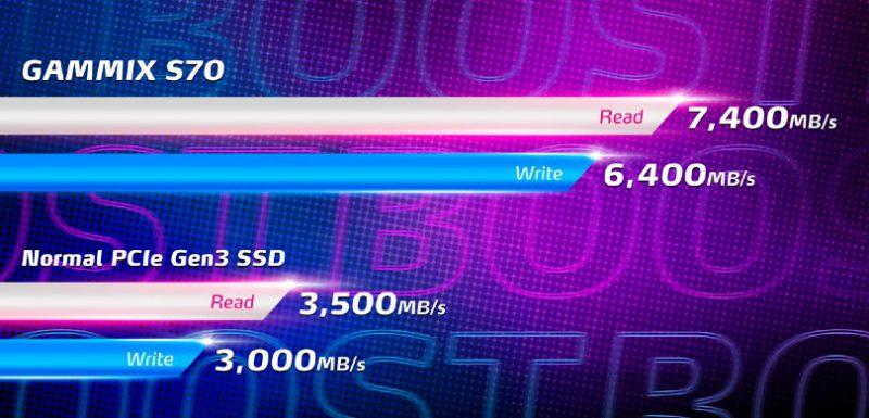 s70 سریعترین اس اس دی جهان