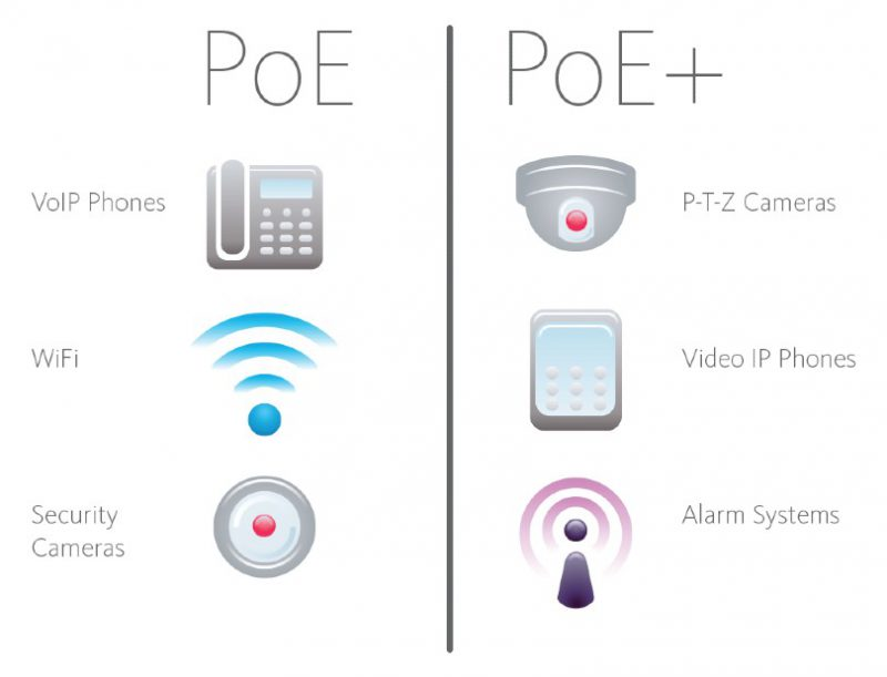 +poe مقایسه poe