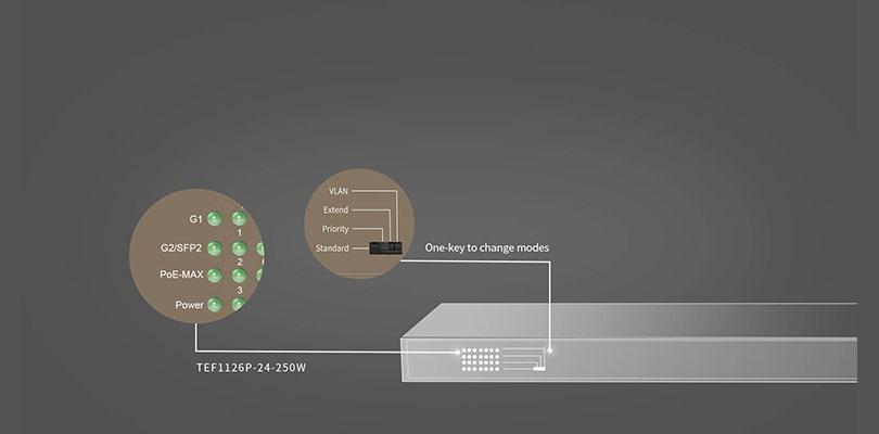 ۴ حالت کاری مختلف TEF1126P-24-250W