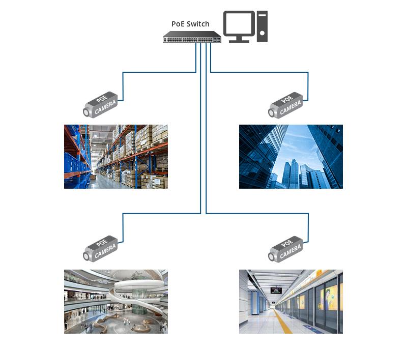 رواج استفاده از سیستم نظارت تصویری PoE