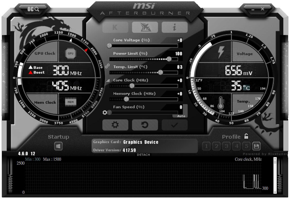کنترل کامل فرکانس و ولتاژ کارت گرافیک های MSI با AFTERBURNER