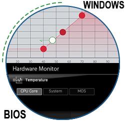 کنترل نمودار سرعت فن ها از طریق ویندوز و بایوس