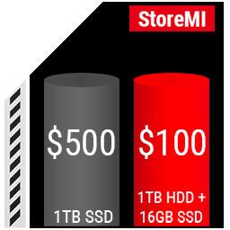 مادربردهای MSI با پشتیبانی از فناوری StoreMI