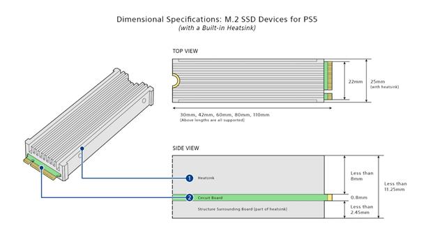 بعاد اساسدی M.2 مخصوص PS5