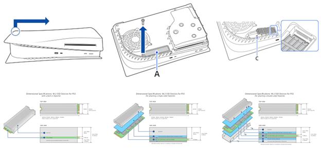 اساسدی داخلی PS5