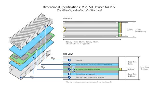 ابعاد اساسدی M.2 مخصوص PS5 با هیتسینک دوطرفه
