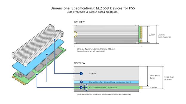 ابعاد اساسدی M.2 مخصوص PS5 با هیتسینک یکطرفه
